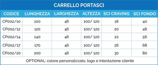 Carrello-CP002